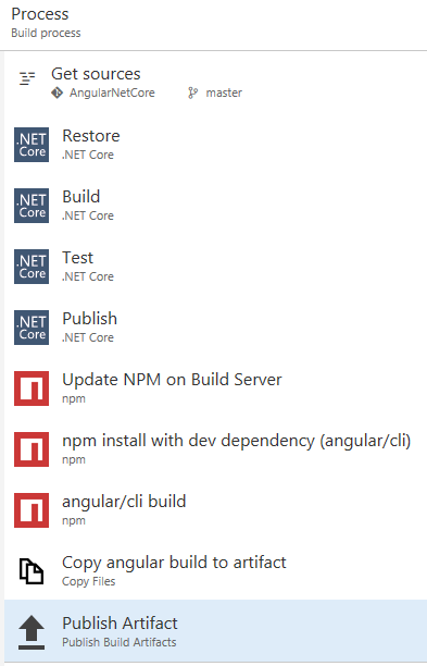 Build pipeline Visual Studio Team Service